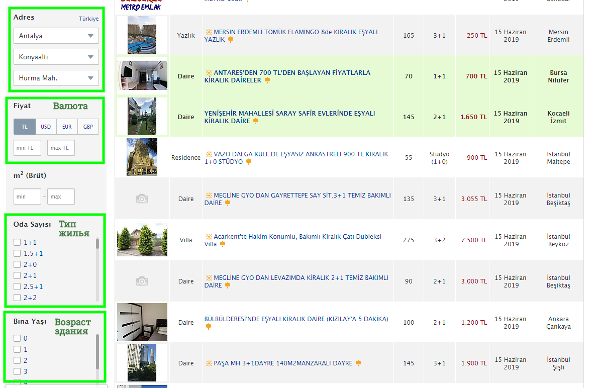 Sahibinden.com - как пользоваться турецкий сайтом по аренде жилья. Пошаговое руководство.