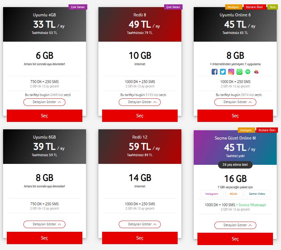 Интернет-пакеты Vodafone на 2019 год в Турции